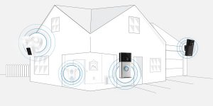 Rin smart home security products